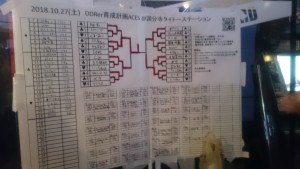 20181027_ddr_taikai_004